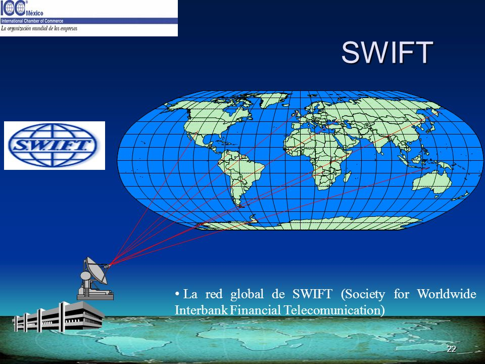 SWIFT La red global de SWIFT (Society for Worldwide Interbank Financial Telecomunication)