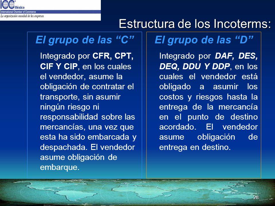Estructura de los Incoterms: