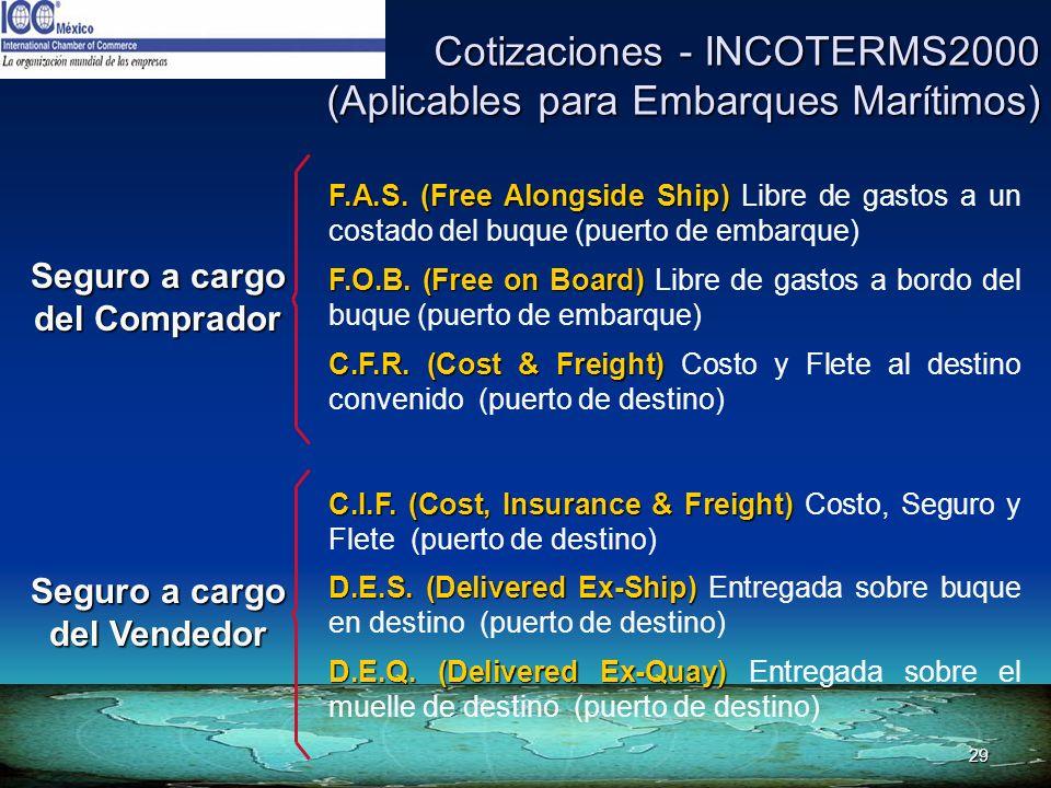 Cotizaciones - INCOTERMS2000 (Aplicables para Embarques Marítimos)