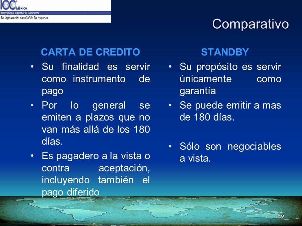 Comparativo CARTA DE CREDITO