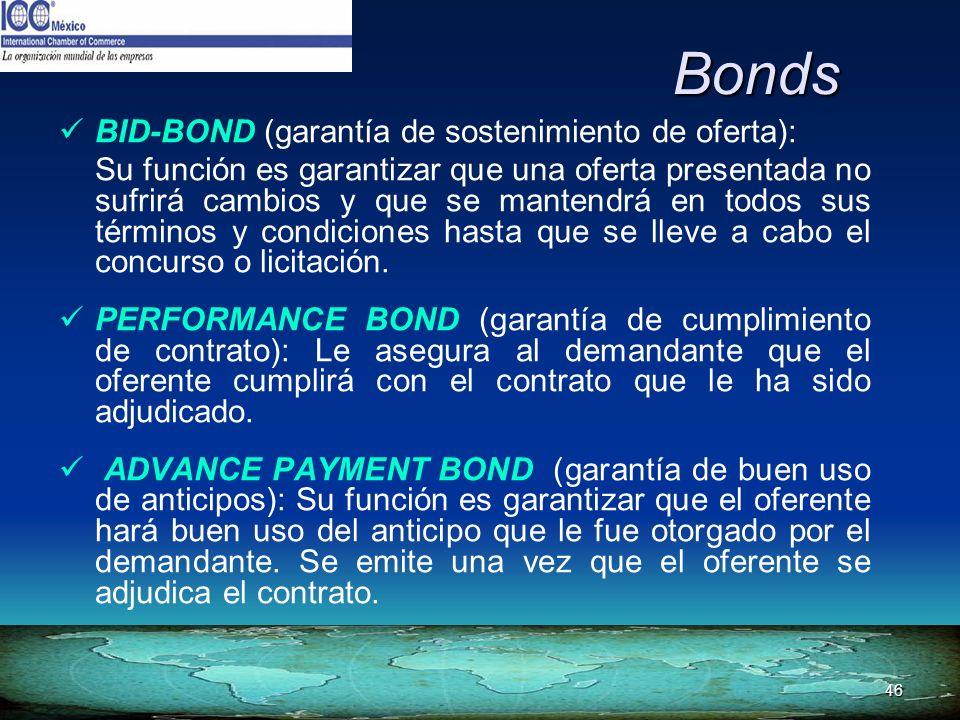 Bonds BID-BOND (garantía de sostenimiento de oferta):