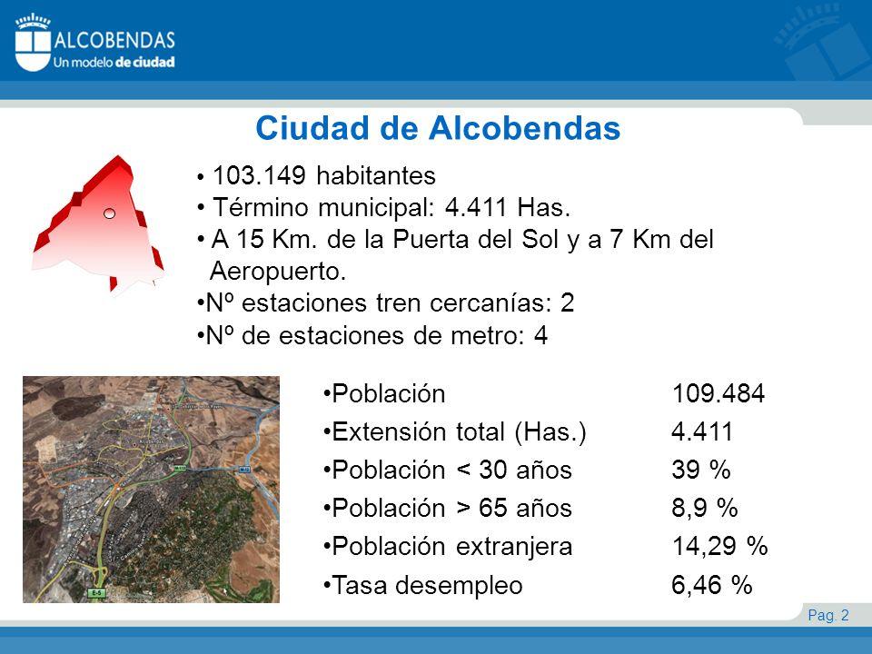 Ciudad de Alcobendas Término municipal: 4.411 Has.