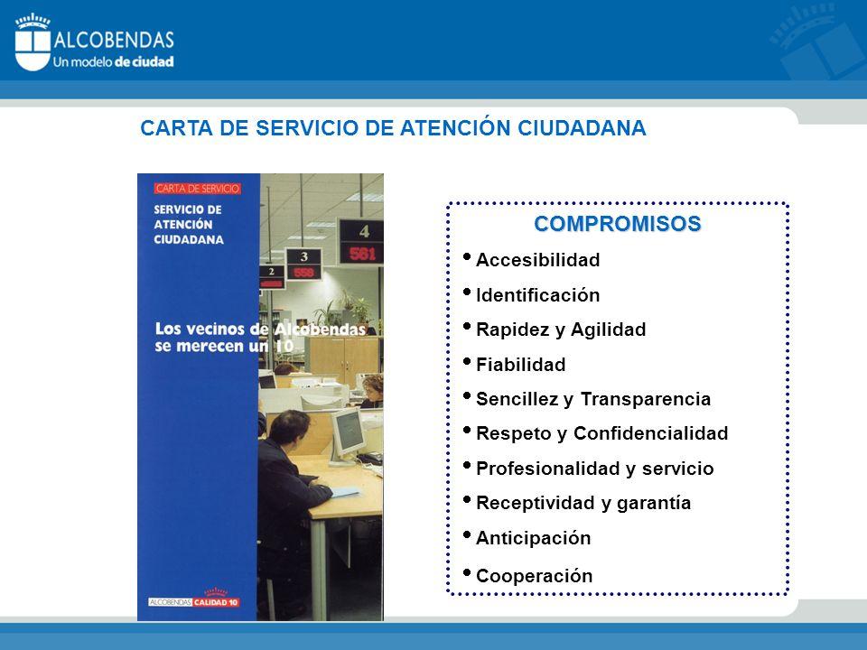 CARTA DE SERVICIO DE ATENCIÓN CIUDADANA