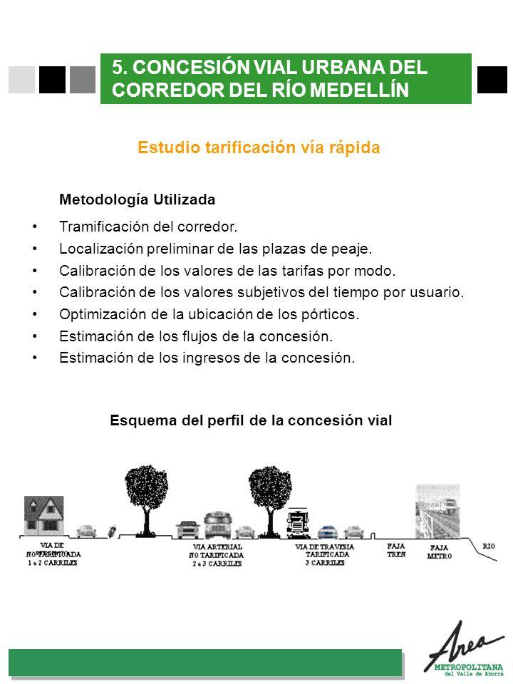 5. CONCESIÓN VIAL URBANA DEL CORREDOR DEL RÍO MEDELLÍN