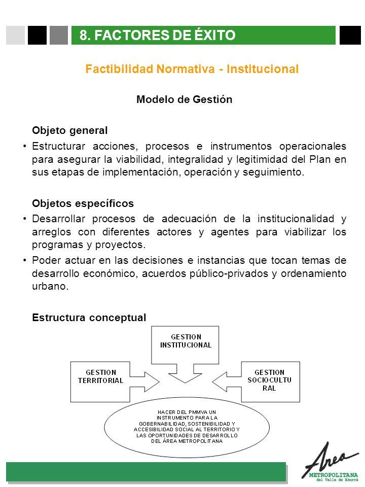 Factibilidad Normativa - Institucional