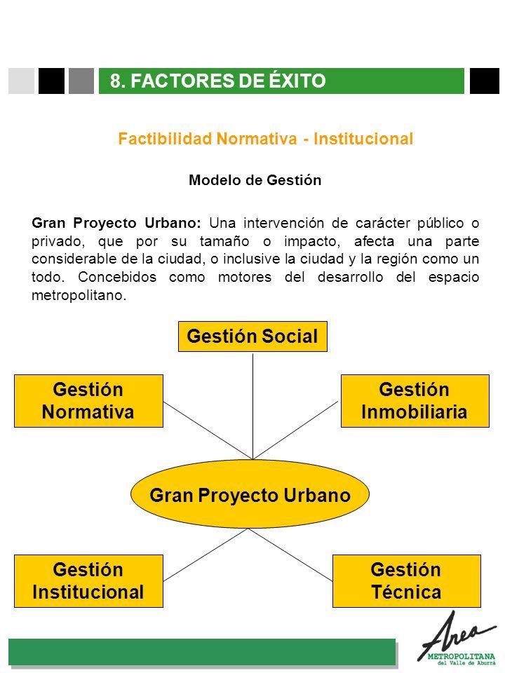 Factibilidad Normativa - Institucional Gestión Institucional