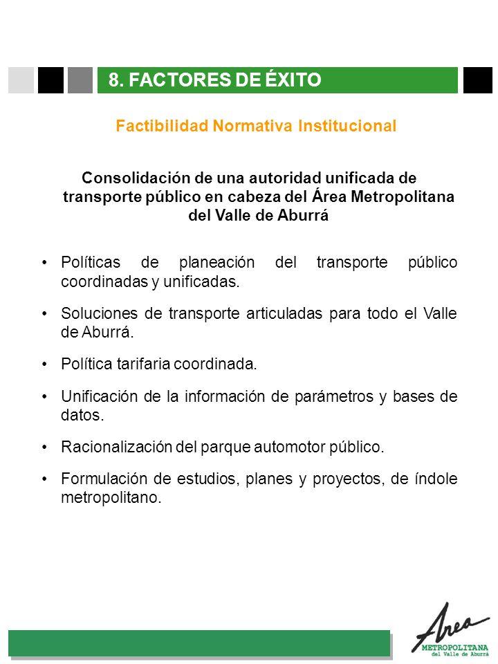 Factibilidad Normativa Institucional