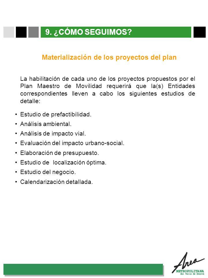 Materialización de los proyectos del plan