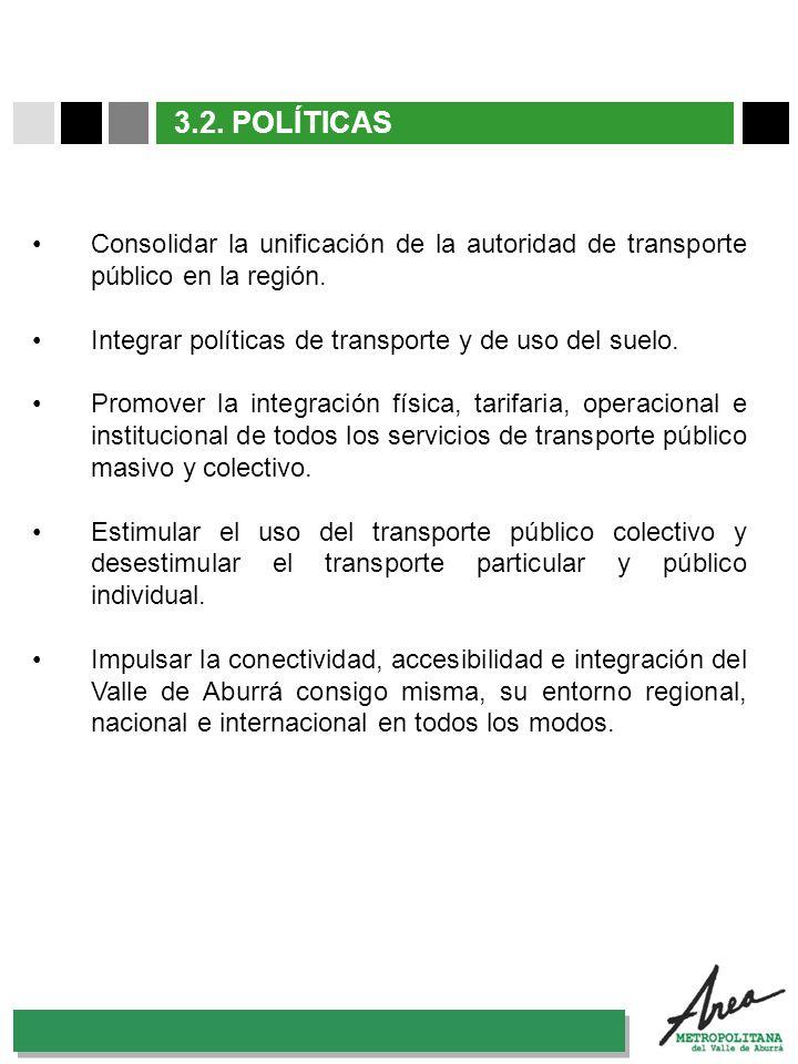 3.2. POLÍTICAS Consolidar la unificación de la autoridad de transporte público en la región. Integrar políticas de transporte y de uso del suelo.