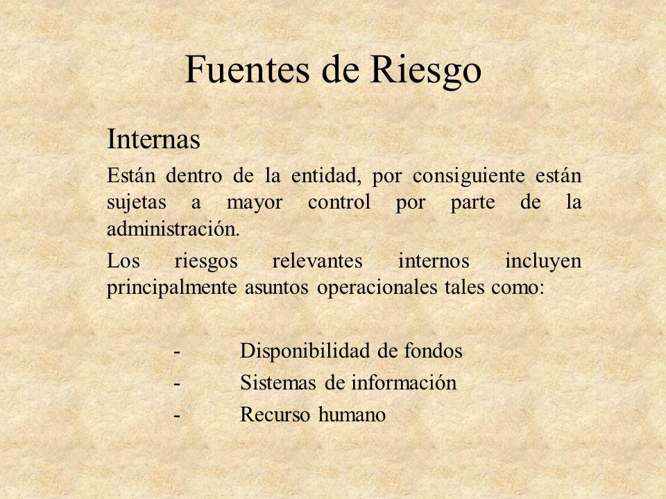 Fuentes de Riesgo Internas