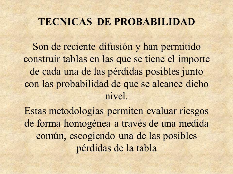 TECNICAS DE PROBABILIDAD