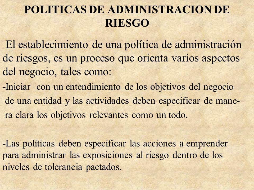 POLITICAS DE ADMINISTRACION DE RIESGO