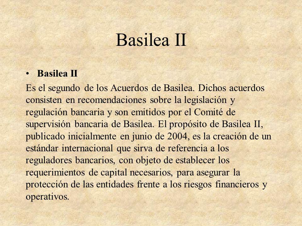 Basilea II Basilea II
