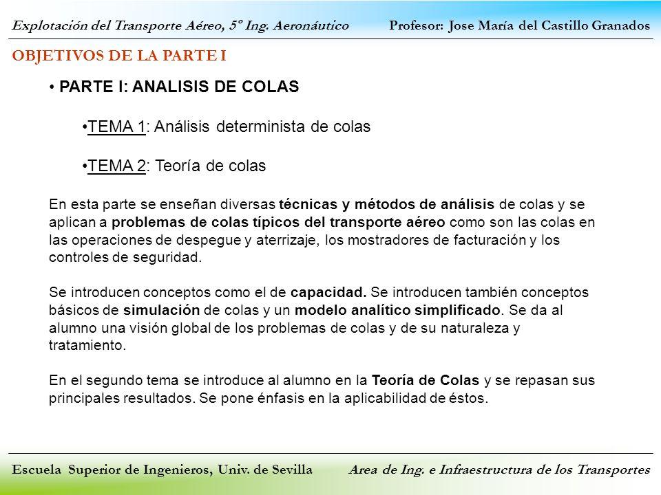 PARTE I: ANALISIS DE COLAS TEMA 1: Análisis determinista de colas