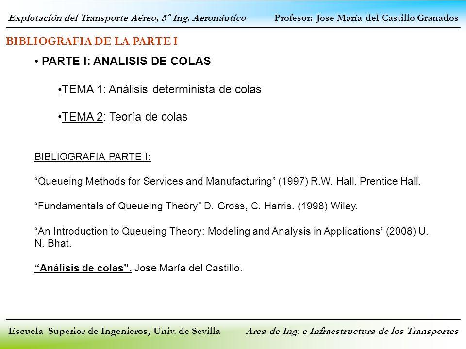 BIBLIOGRAFIA DE LA PARTE I PARTE I: ANALISIS DE COLAS