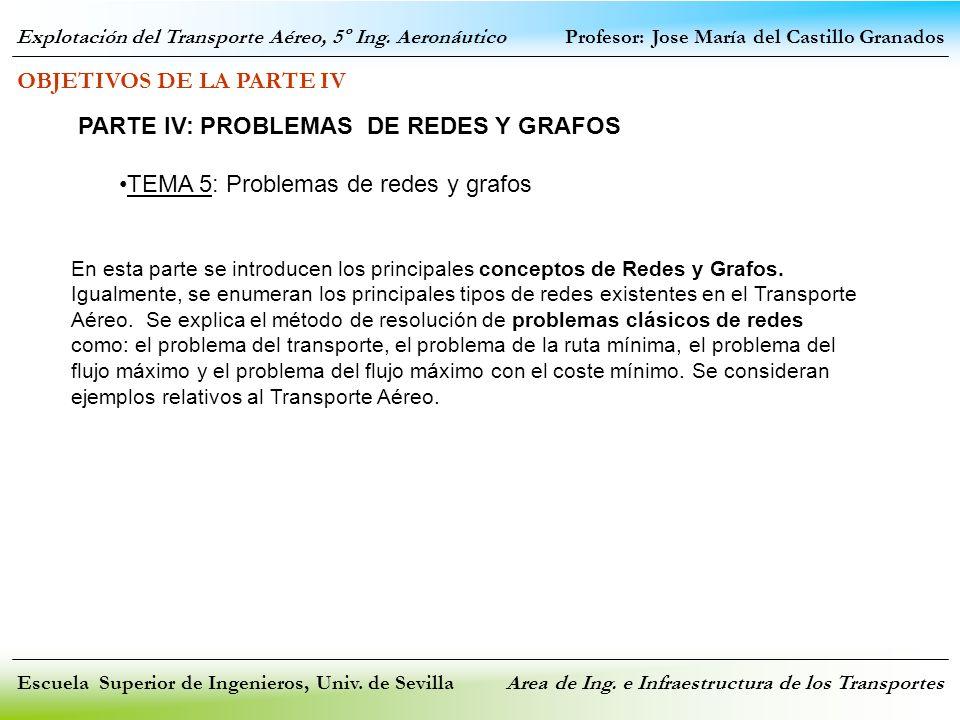 OBJETIVOS DE LA PARTE IV PARTE IV: PROBLEMAS DE REDES Y GRAFOS