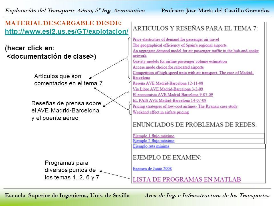 MATERIAL DESCARGABLE DESDE: http://www.esi2.us.es/GT/explotacion/
