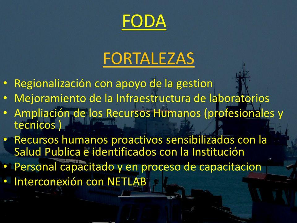 FODA FORTALEZAS Regionalización con apoyo de la gestion