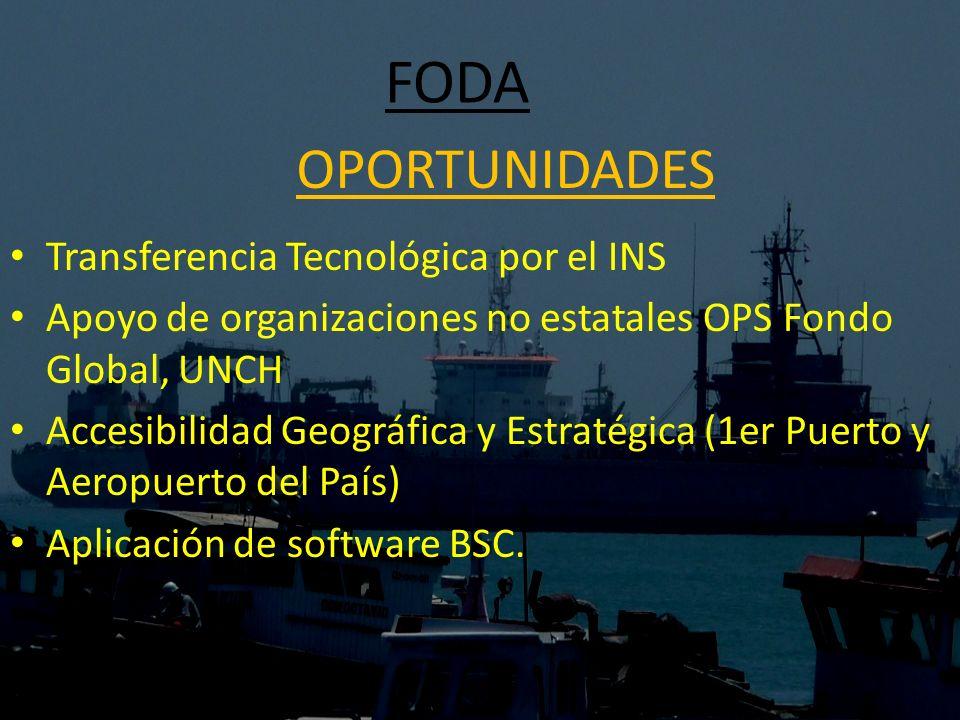 FODA OPORTUNIDADES Transferencia Tecnológica por el INS