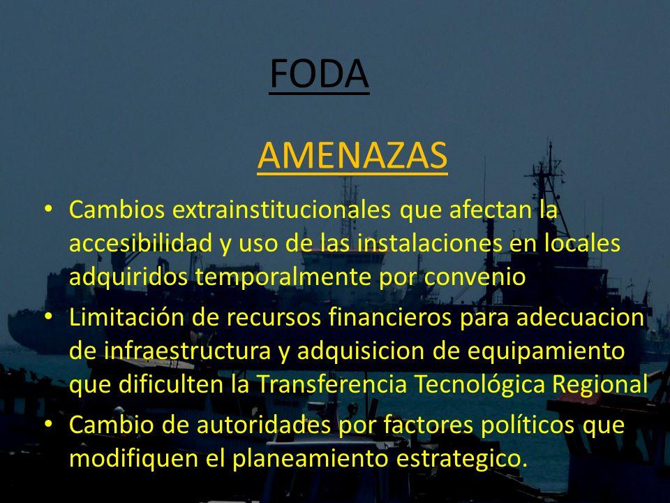 FODA AMENAZAS. Cambios extrainstitucionales que afectan la accesibilidad y uso de las instalaciones en locales adquiridos temporalmente por convenio.