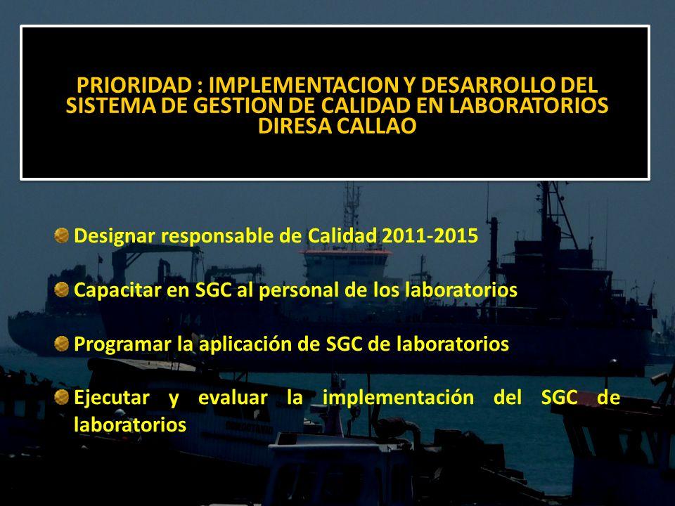PRIORIDAD : IMPLEMENTACION Y DESARROLLO DEL SISTEMA DE GESTION DE CALIDAD EN LABORATORIOS DIRESA CALLAO