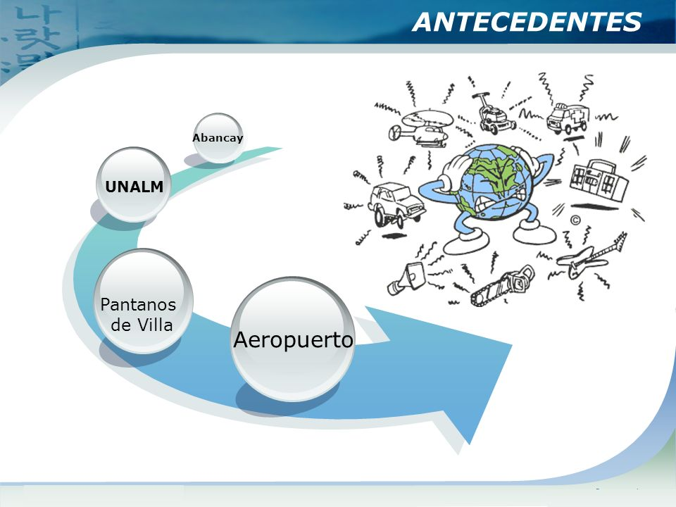 ANTECEDENTES Aeropuerto Pantanos de Villa UNALM Abancay