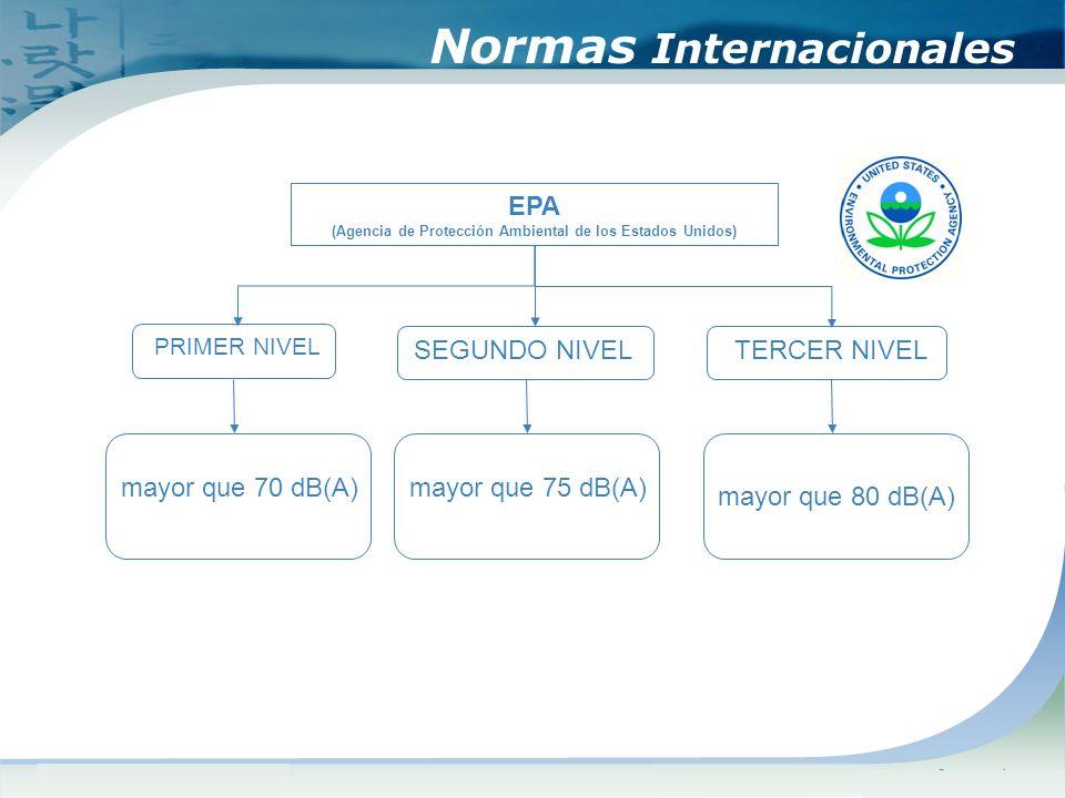 (Agencia de Protección Ambiental de los Estados Unidos)