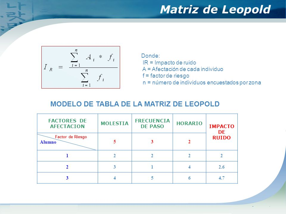 MODELO DE TABLA DE LA MATRIZ DE LEOPOLD FACTORES DE AFECTACION
