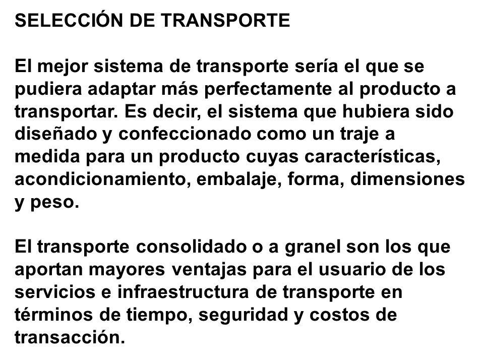 SELECCIÓN DE TRANSPORTE