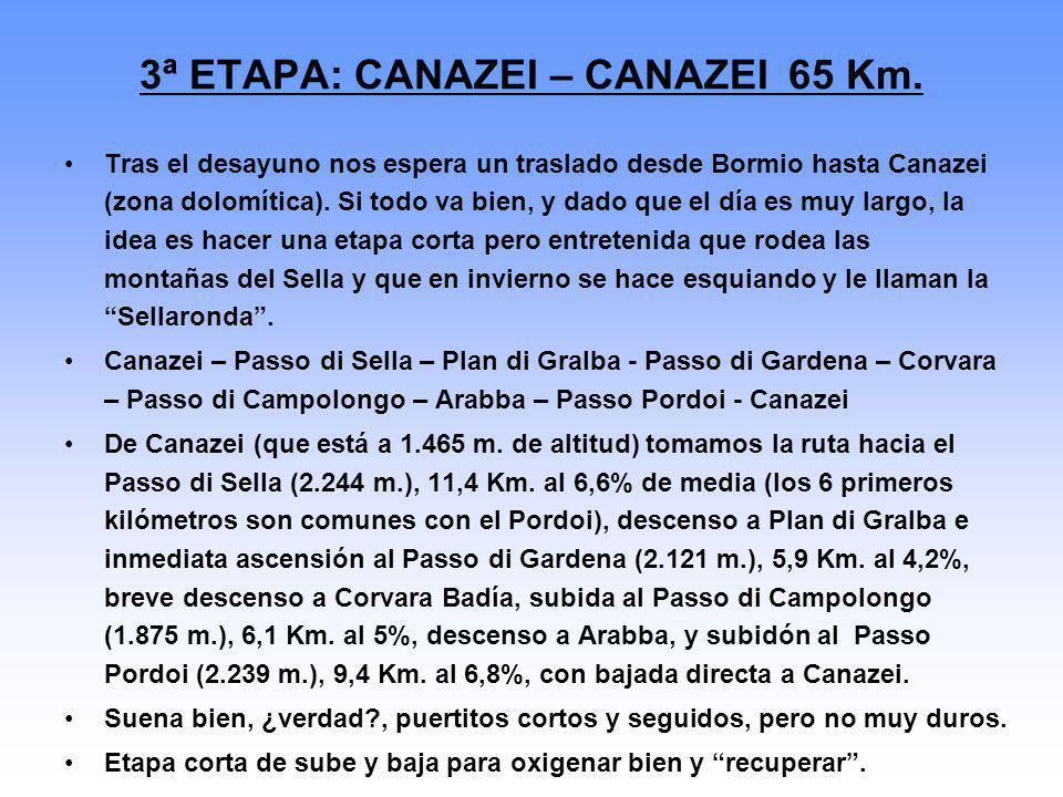 3ª ETAPA: CANAZEI – CANAZEI 65 Km.