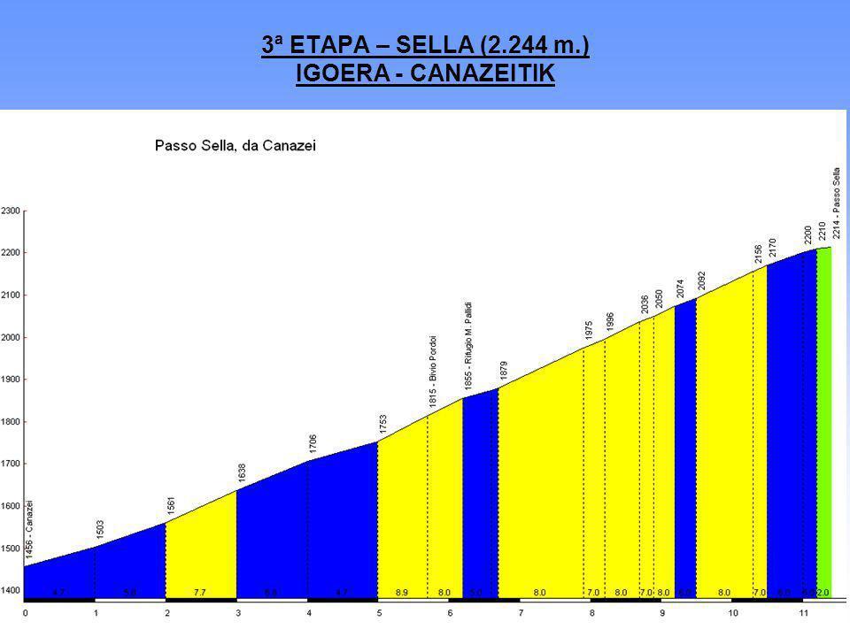 3ª ETAPA – SELLA (2.244 m.) IGOERA - CANAZEITIK