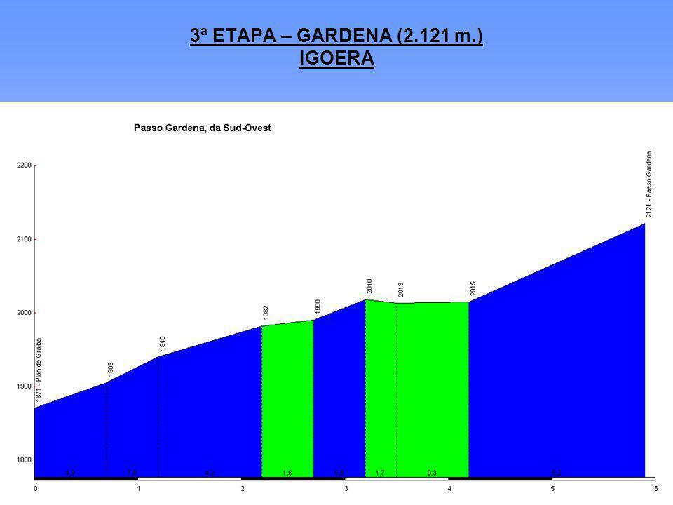 3ª ETAPA – GARDENA (2.121 m.) IGOERA