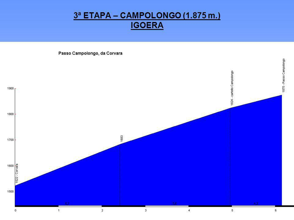 3ª ETAPA – CAMPOLONGO (1.875 m.) IGOERA
