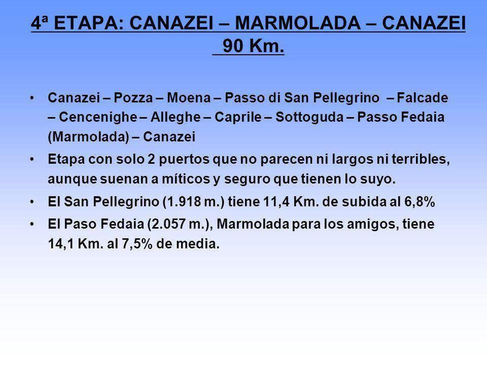4ª ETAPA: CANAZEI – MARMOLADA – CANAZEI 90 Km.