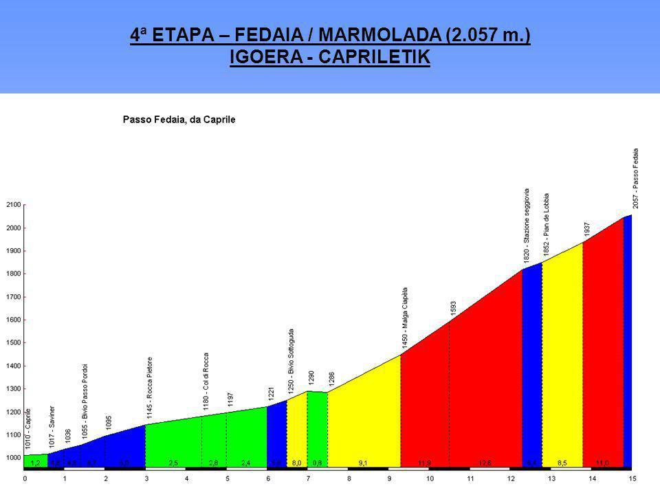4ª ETAPA – FEDAIA / MARMOLADA (2.057 m.) IGOERA - CAPRILETIK