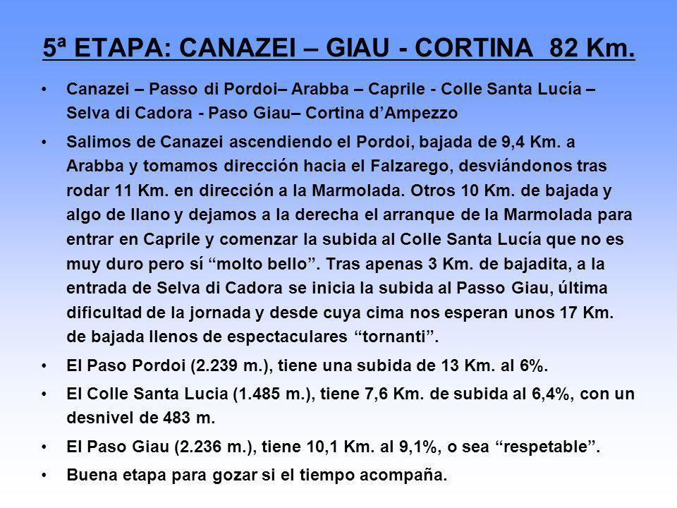 5ª ETAPA: CANAZEI – GIAU - CORTINA 82 Km.