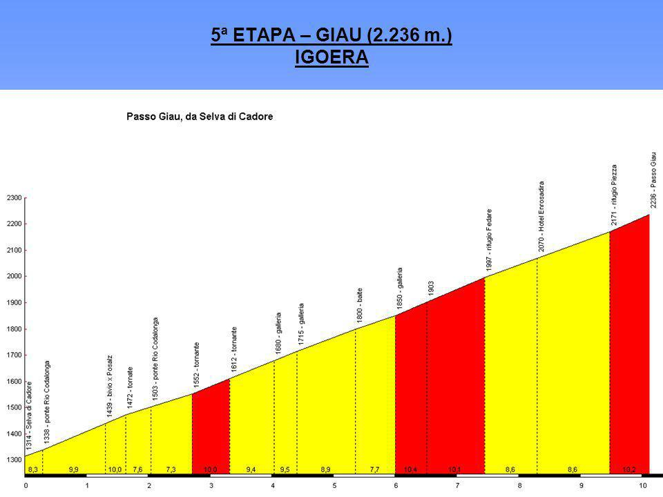 5ª ETAPA – GIAU (2.236 m.) IGOERA