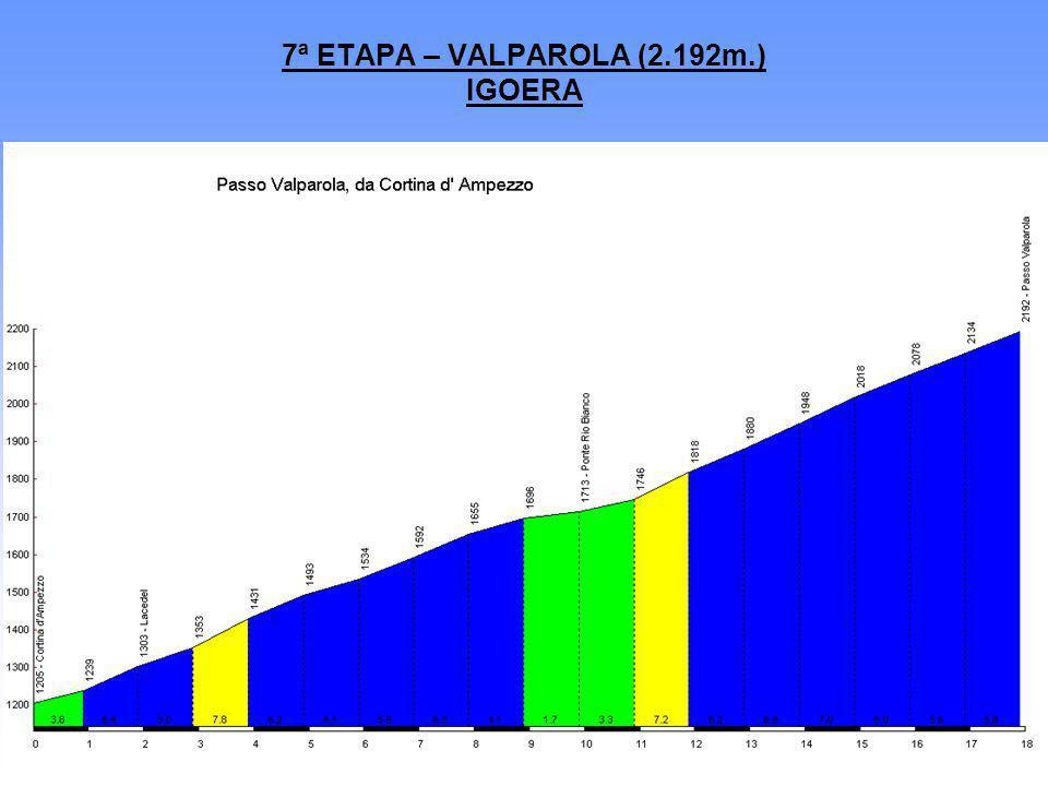7ª ETAPA – VALPAROLA (2.192m.) IGOERA