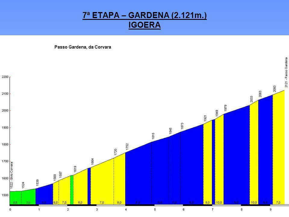7ª ETAPA – GARDENA (2.121m.) IGOERA