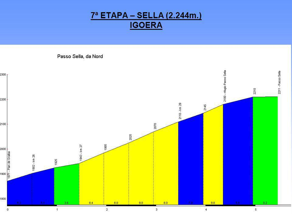 7ª ETAPA – SELLA (2.244m.) IGOERA