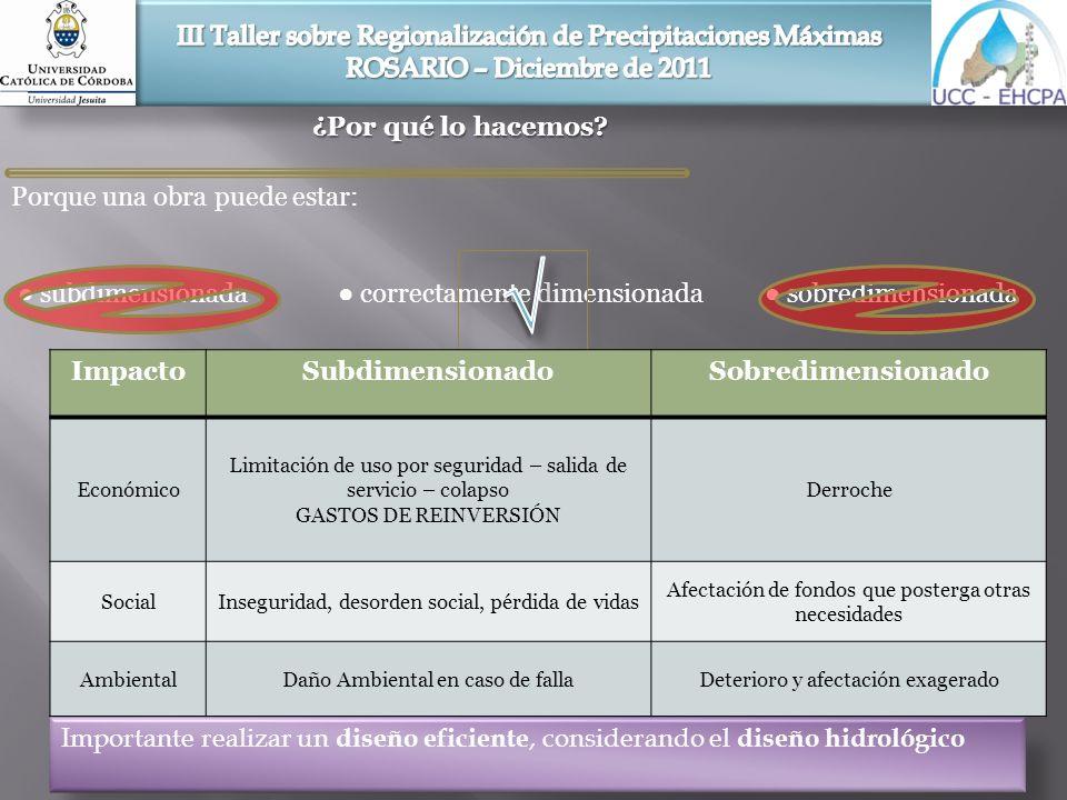 III Taller sobre Regionalización de Precipitaciones Máximas ROSARIO – Diciembre de 2011