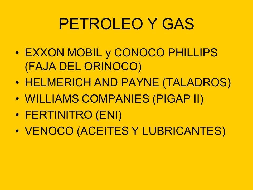 PETROLEO Y GAS EXXON MOBIL y CONOCO PHILLIPS (FAJA DEL ORINOCO)