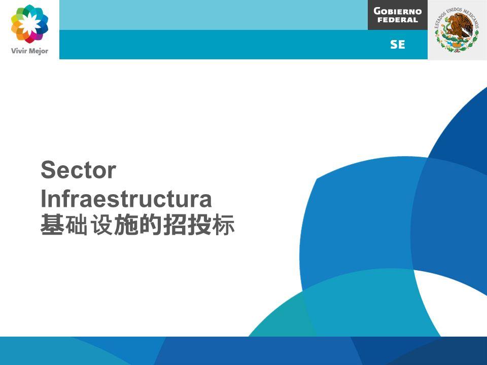 Sector Infraestructura 基础设施的招投标
