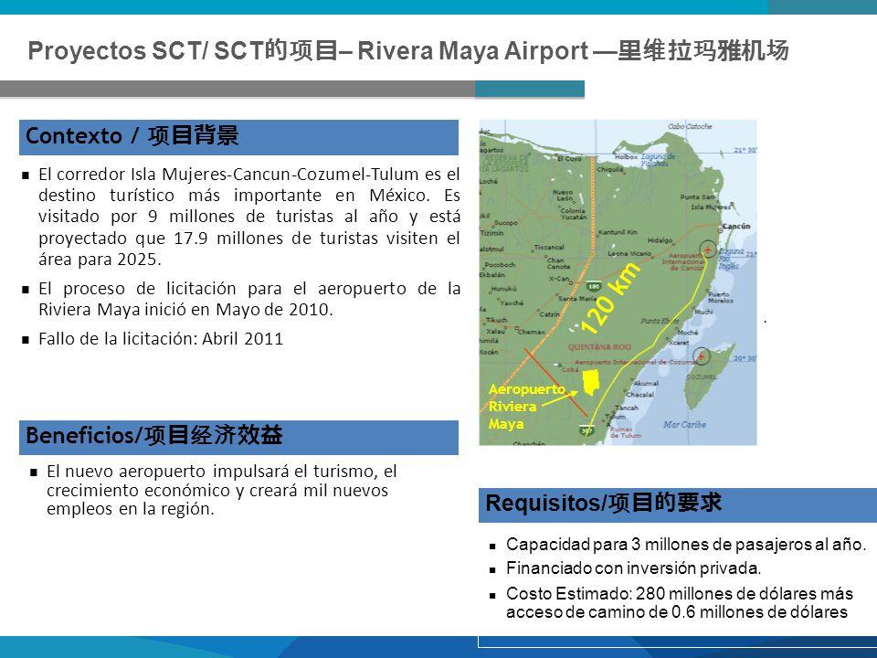 Proyectos SCT/ SCT的项目– Rivera Maya Airport —里维拉玛雅机场