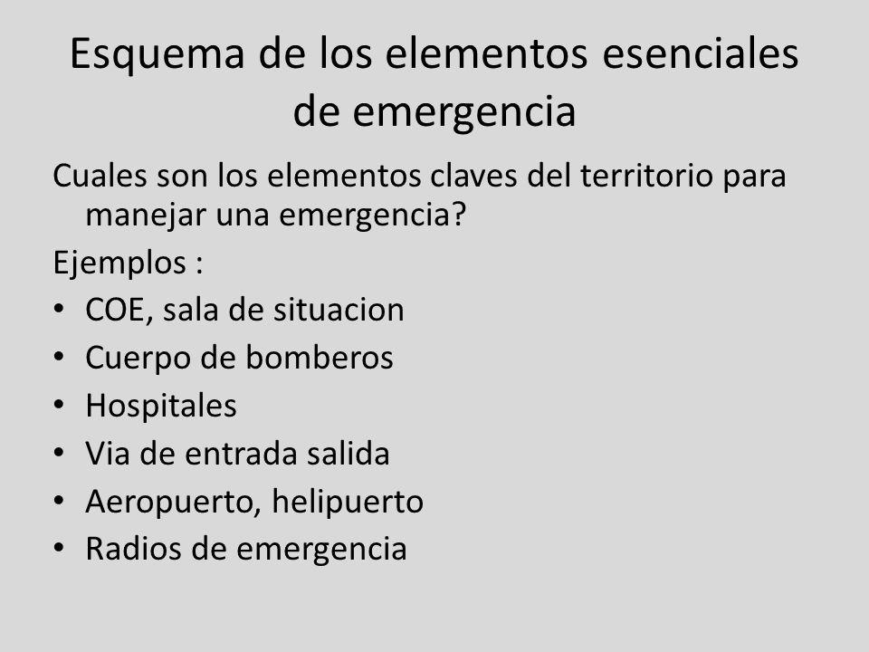 Esquema de los elementos esenciales de emergencia