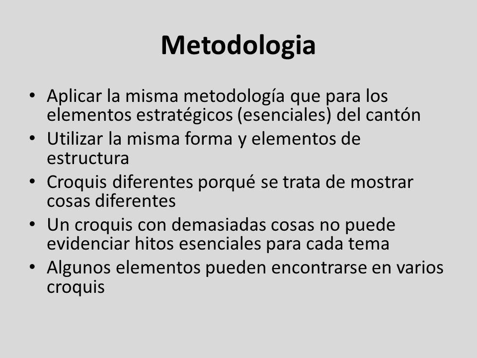 Metodologia Aplicar la misma metodología que para los elementos estratégicos (esenciales) del cantón.