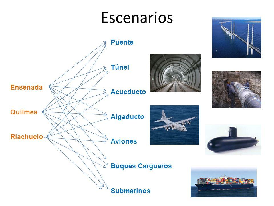 Escenarios Puente Túnel Acueducto Algaducto Ensenada Aviones Quilmes