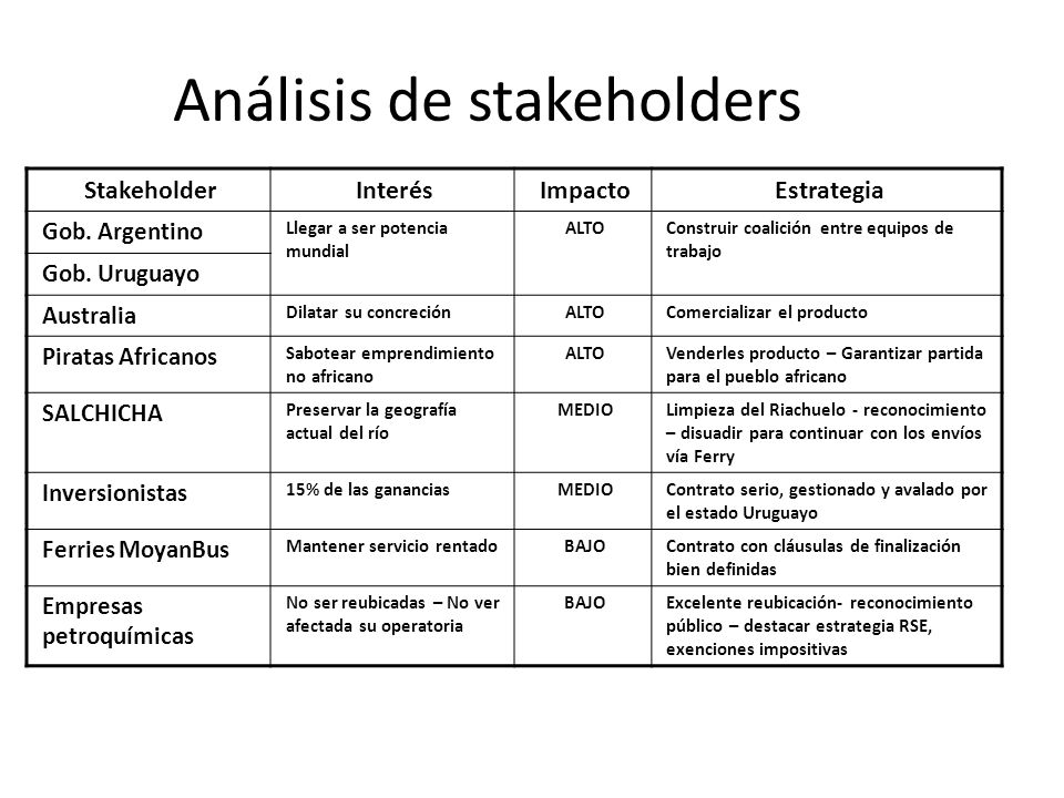 Análisis de stakeholders