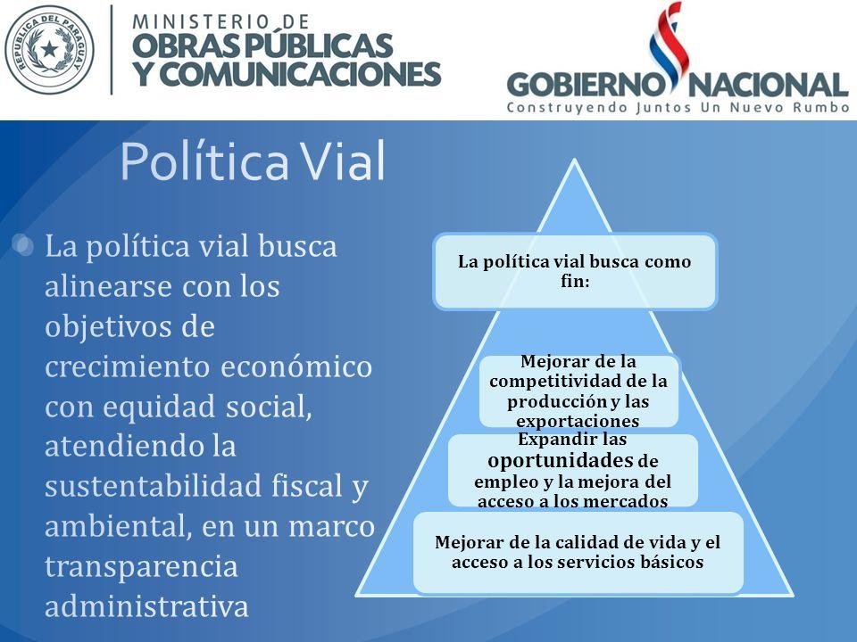 Política Vial La política vial busca como fin: Mejorar de la competitividad de la producción y las exportaciones.