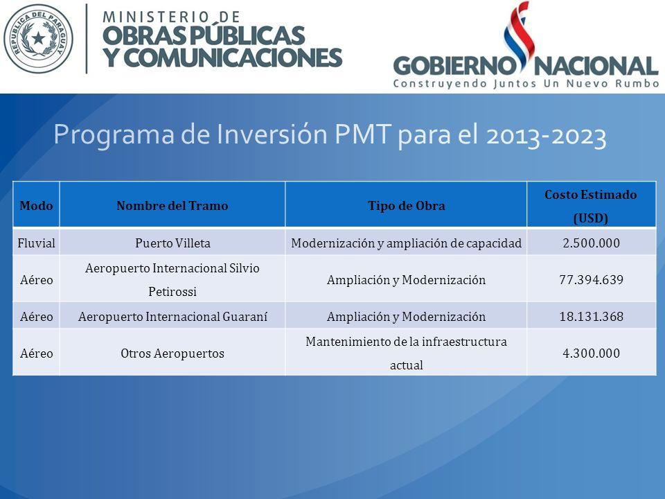 Programa de Inversión PMT para el 2013-2023